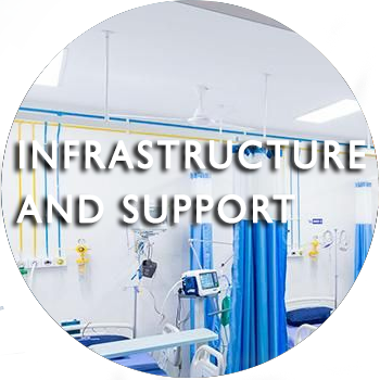 INFRASTRUCTURE and SUPPORT